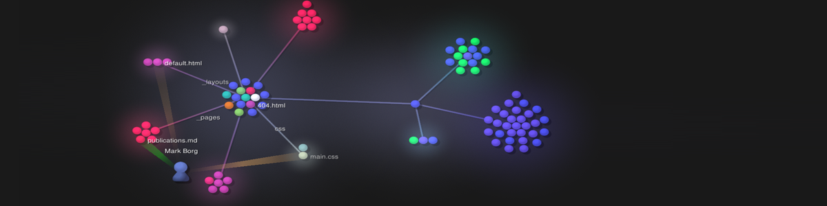 Visualisation of Source Code Repositories
