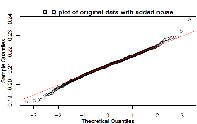 Pixel value Q-Q plot